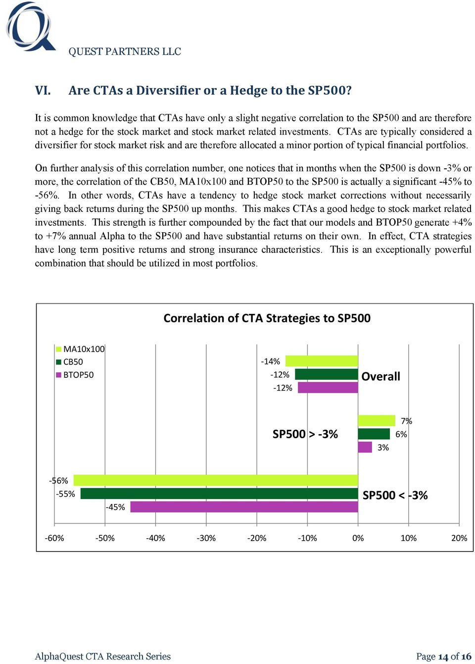 CTAs are typically considered a diversifier for stock market risk and are therefore allocated a minor portion of typical financial portfolios.