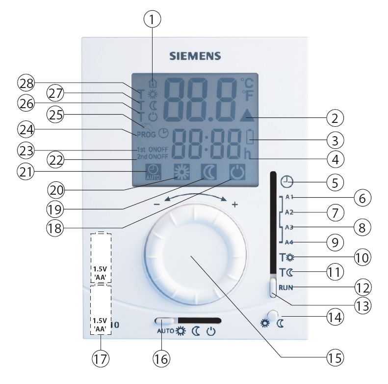 Key 1 Display of the room temperature in C 2 Indicates a request for heat 3 Indicates low battery power; replace batteries 4 ime of day (00:00 23:59 format) 5 ime setting position 6 First switch ON