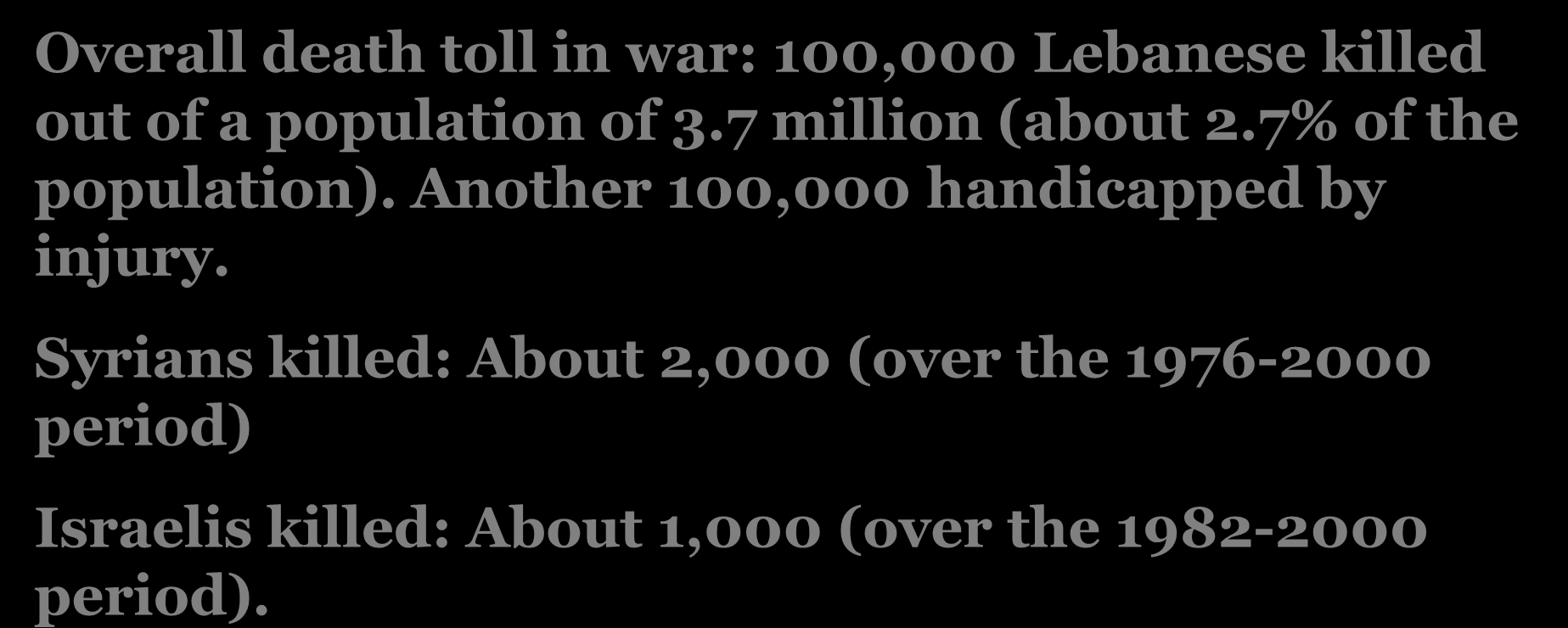 Overall death toll in war: 100,000 Lebanese killed out of a population of 3.7 million (about 2.7% of the population).