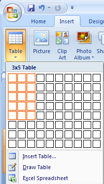 Tables or Charts Tables and charts are useful for displaying data in an organized manner.