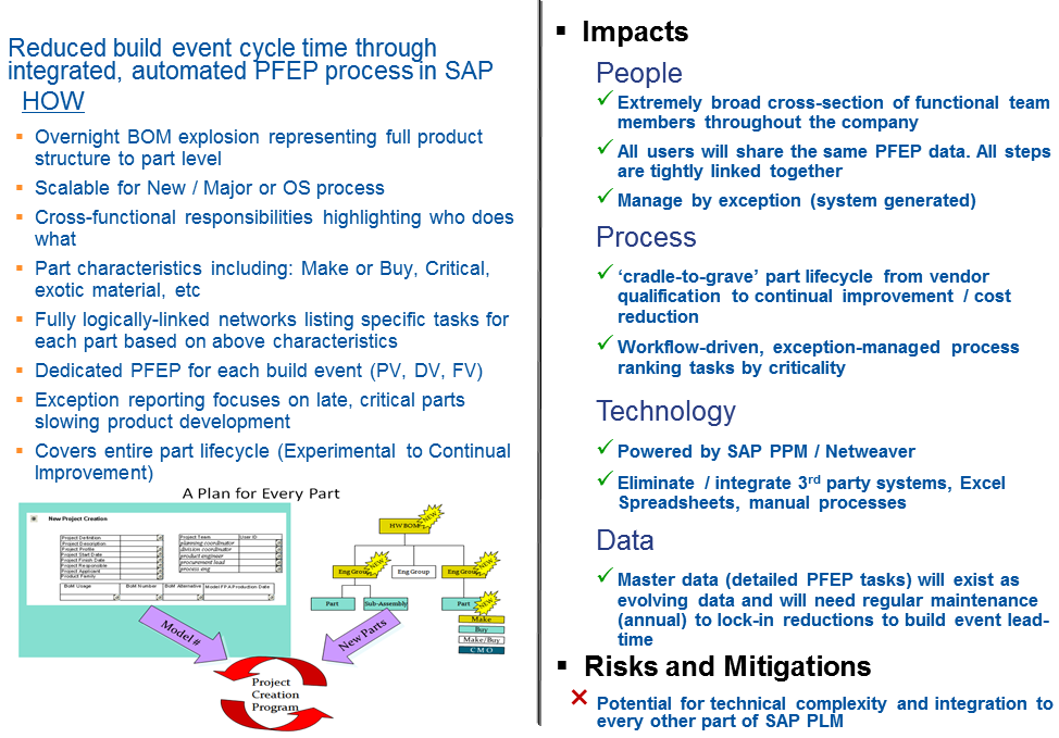 Best practices for integrating sap ppm and plm pdf 432012 49 fandeluxe Gallery