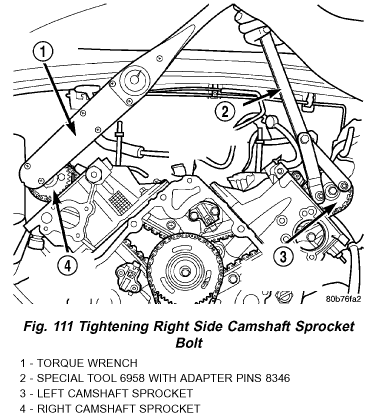 Figure 110 Figure 111 17. Using Special Tool 6958, Spanner with Adaptor Pins 8346, tighten left (Fig. 110) and right (Fig. 111). camshaft sprocket bolts to 122 Nm (90 ft. lbs.). 18.