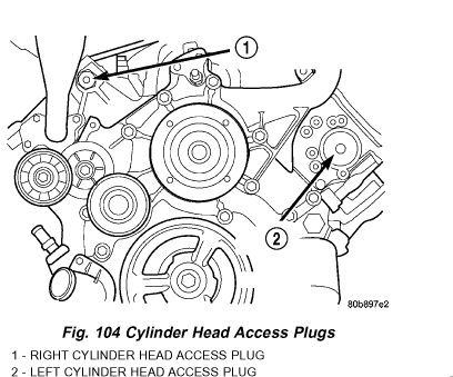 7. Remove access plug from left and right cylinder heads for access to chain guide fasteners (Fig. 104). 8. Remove the oil fill housing to gain access to the right side tensioner arm fastener. 9.