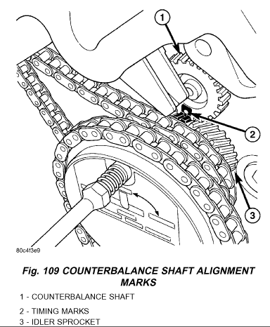Figure 109 10. Install all chains, crankshaft sprocket, and idler sprocket as an assembly (Fig. 108).