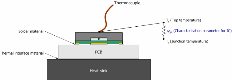 Characterization parameter of Acrich IC A mechanical cross section of Acrich IC with the thermocouple is shown in figure 3.