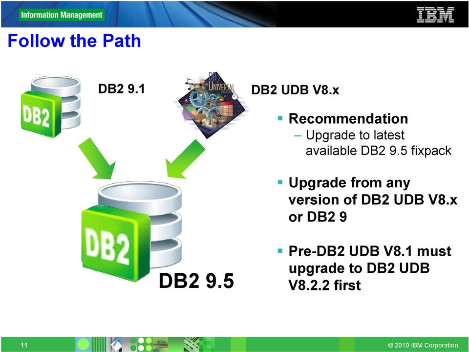 5 fixpack Upgrade from any version of DB2 UDB V8.
