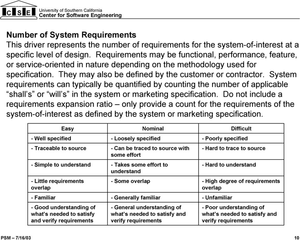 System requirements can typically be quantified by counting the number of applicable shall s or will s in the system or marketing specification.