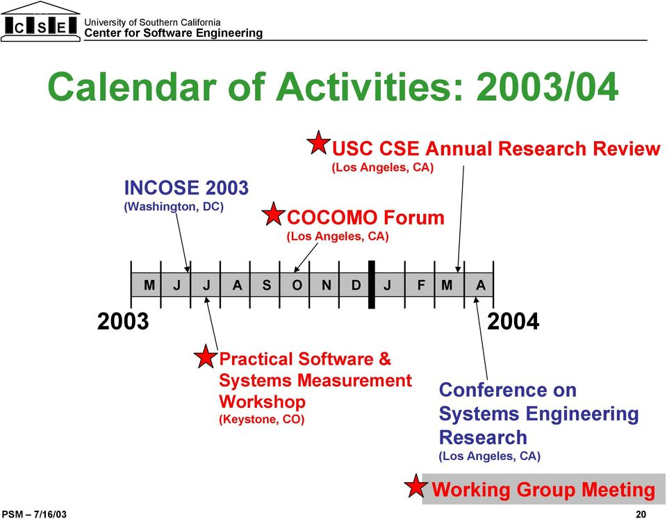 J F M A 2003 2004 Practical Software & Systems Measurement Workshop (Keystone,