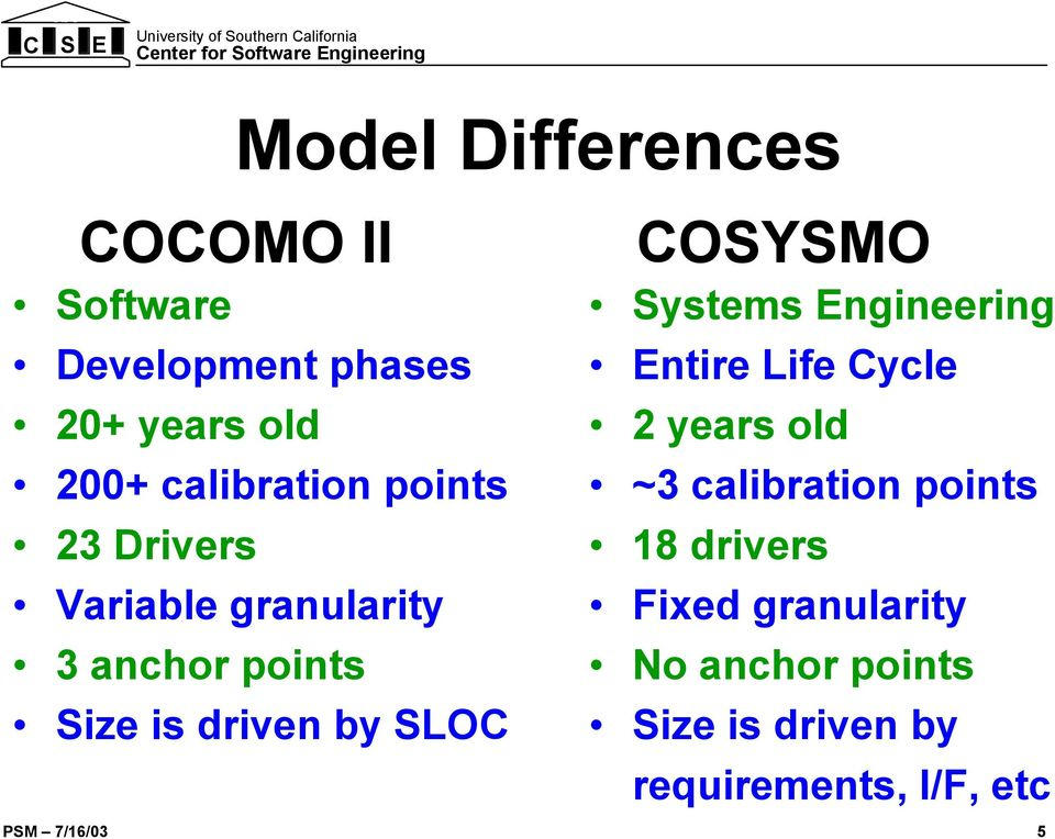 by SLOC COSYSMO Systems Engineering Entire Life Cycle 2 years old ~3 calibration