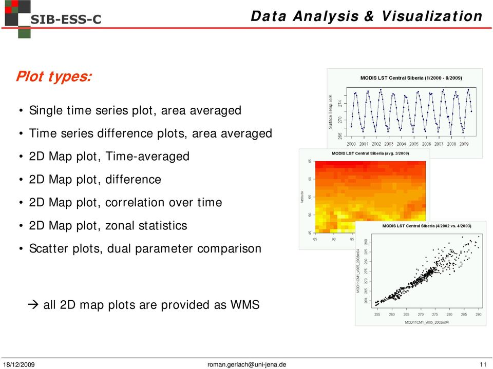 2D Map plot, correlation over time 2D Map plot, zonal statistics Scatter plots, dual