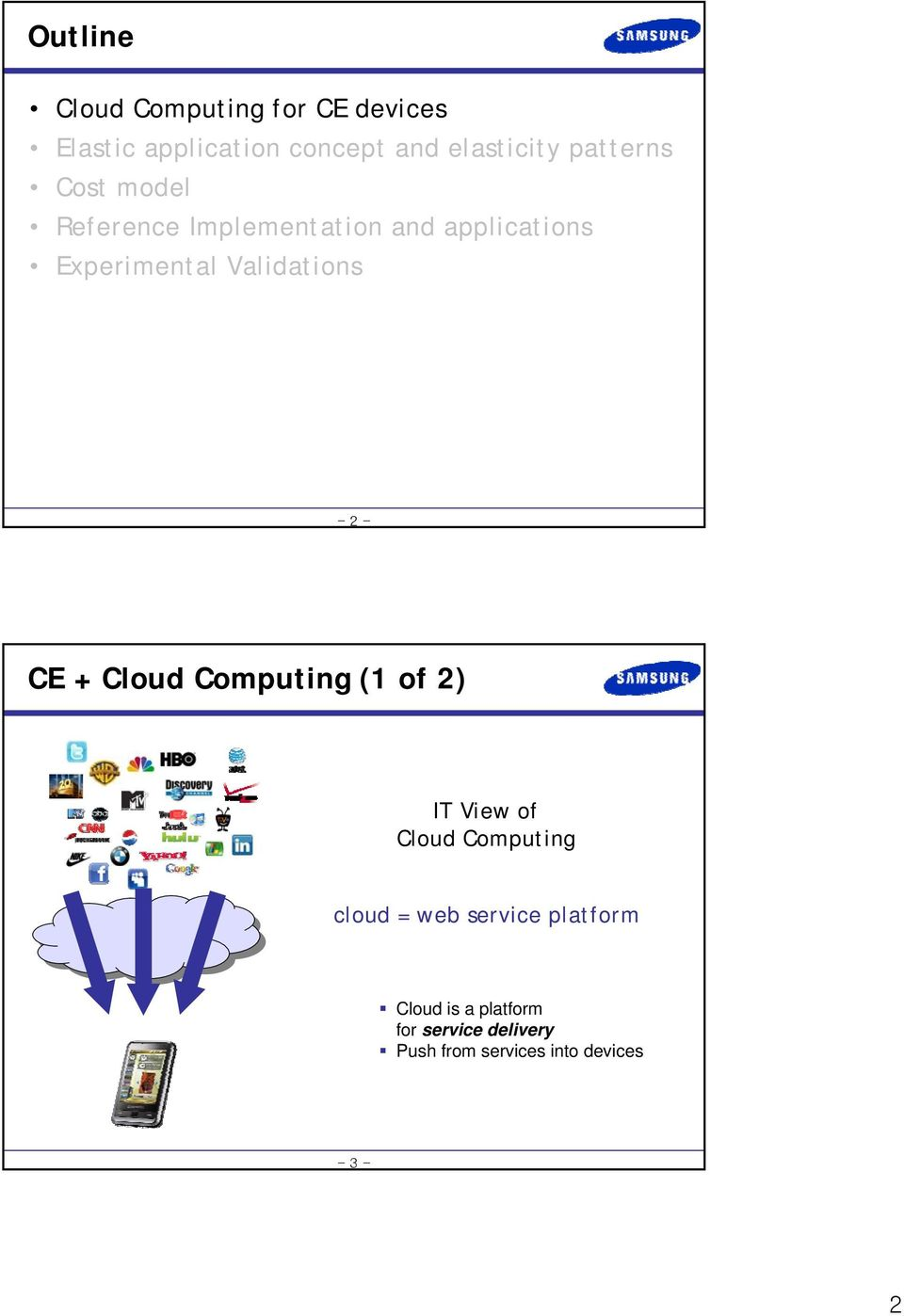 Validations CE + Computing (1 of 2) IT View of Computing cloud = web service