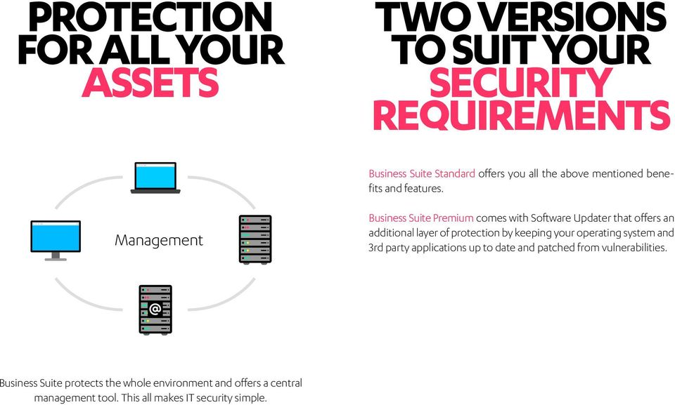 Management Business Suite Premium comes with Software Updater that offers an additional layer of protection by keeping
