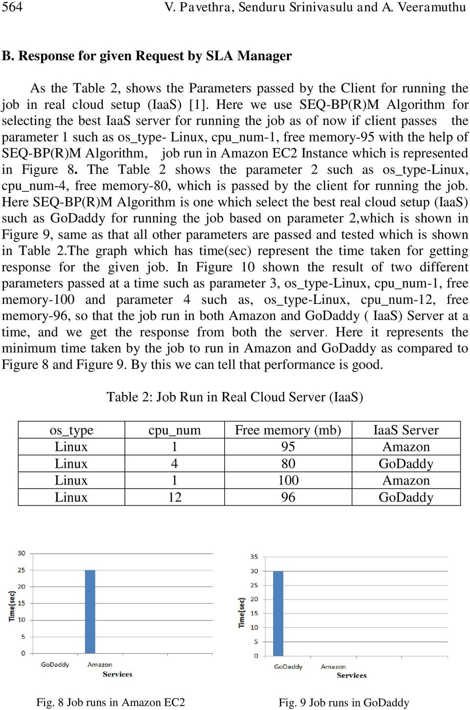 Here we use SEQ-BP(R)M Algorithm for selecting the best IaaS server for running the job as of now if client passes the parameter 1 such as os_type- Linux, cpu_num-1, free memory-95 with the help of