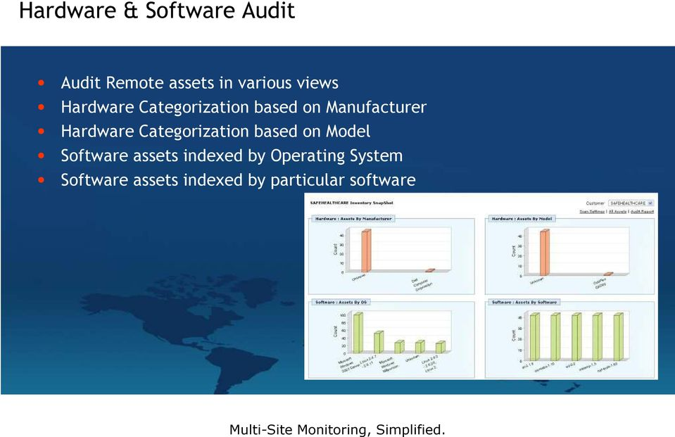 Hardware Categorization based on Model Software assets