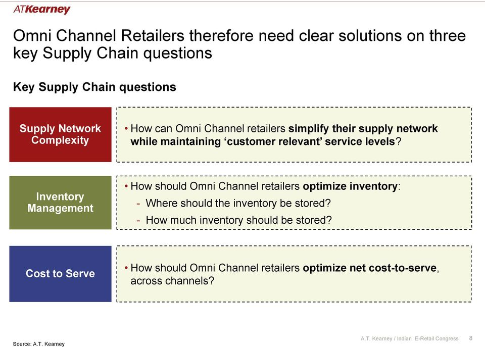 Inventory Management How should Omni Channel retailers optimize inventory: - Where should the inventory be stored?