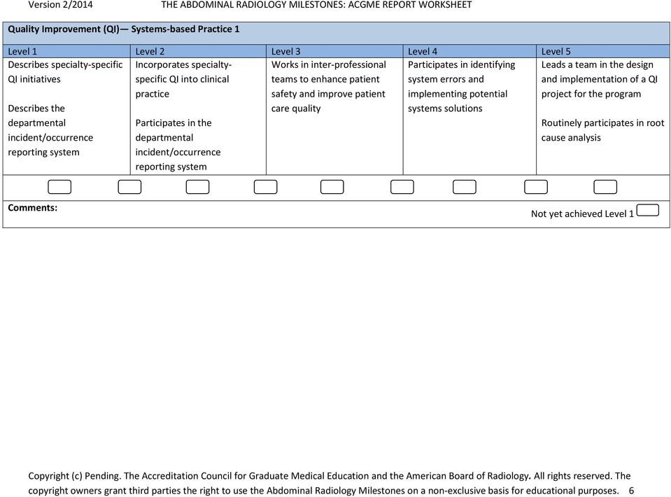 improve patient care quality Participates in identifying system errors and implementing potential systems solutions Leads a team in the design and implementation of a QI project for