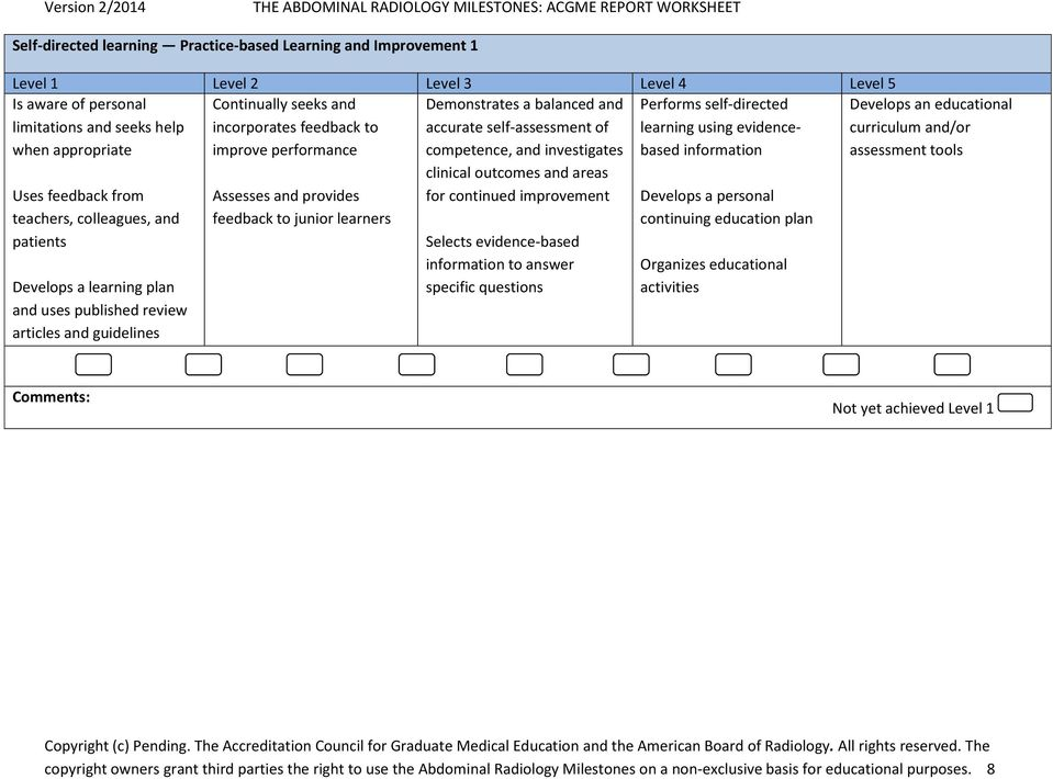 Assesses and provides feedback to junior learners Demonstrates a balanced and accurate self-assessment of competence, and investigates clinical outcomes and areas for continued improvement Selects