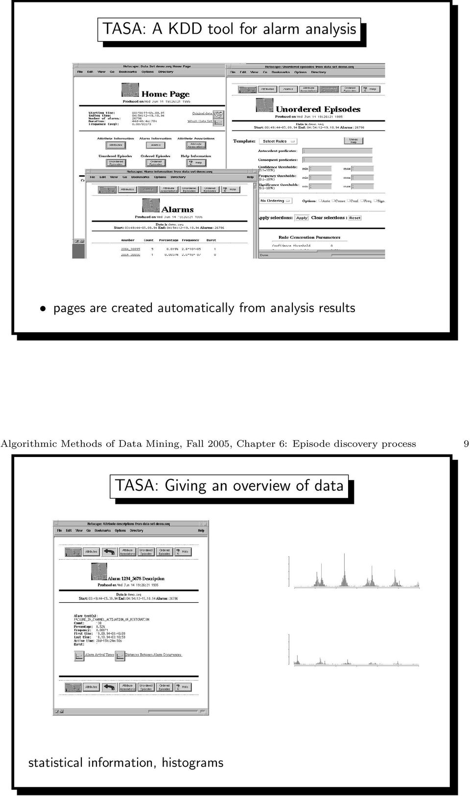 Data Mining, Fall 2005, Chapter 6: Episode discovery process