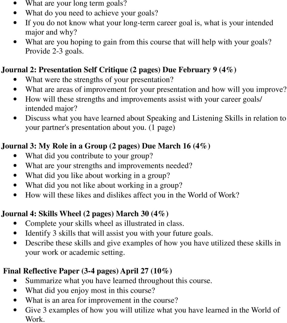 Journal 2: Presentation Self Critique (2 pages) Due February 9 (4%) What were the strengths of your presentation? What are areas of improvement for your presentation and how will you improve?