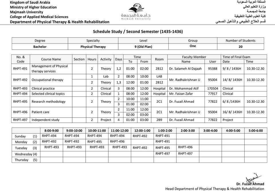 Mohammad Atif 170504 Clinical RHPT-494 Selected clinical topics 2 Clinical 1 08:00 12:00 Hospital Mr.