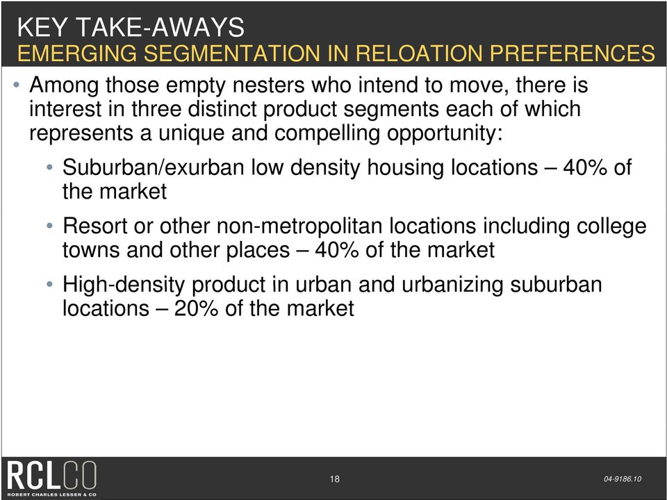 Suburban/exurban low density housing locations 40% of the market Resort or other non-metropolitan locations including