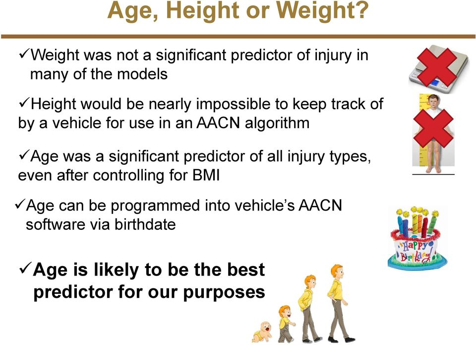impossible to keep track of by a vehicle for use in an AACN algorithm Age was a significant