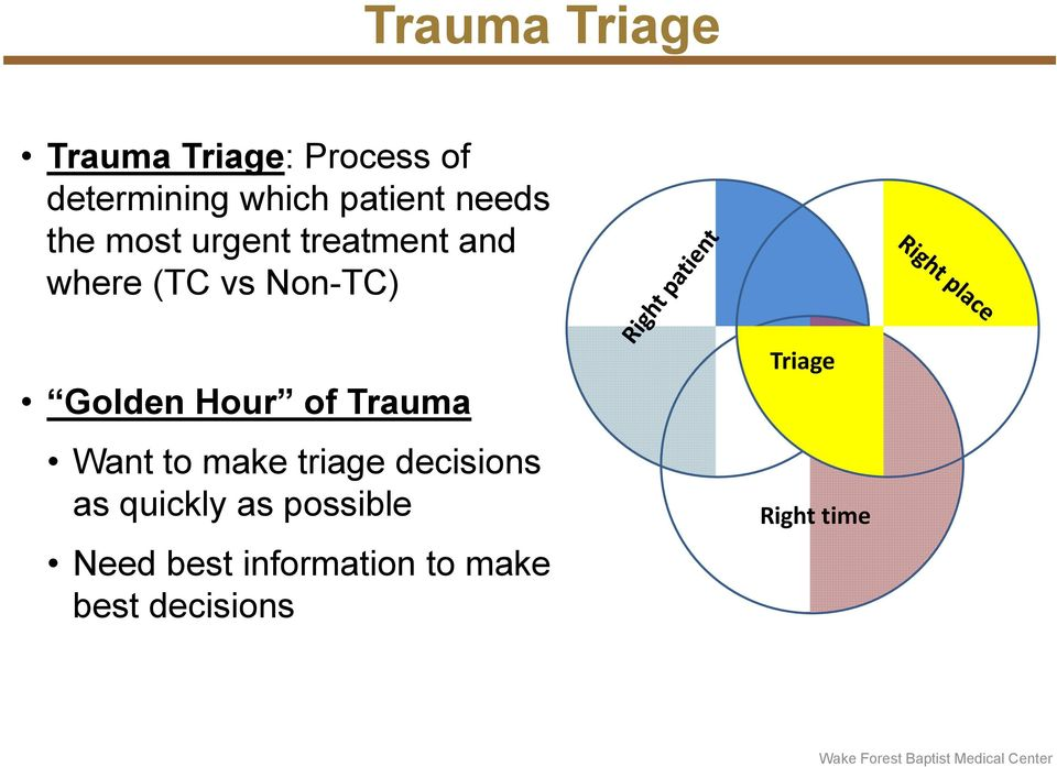 Golden Hour of Trauma Want to make triage decisions as quickly