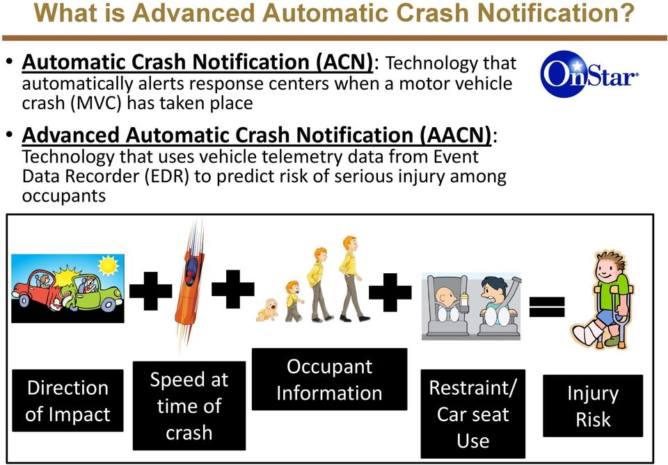 crash (MVC) has taken place Advanced Automatic Crash Notification (AACN): Technology that uses vehicle telemetry