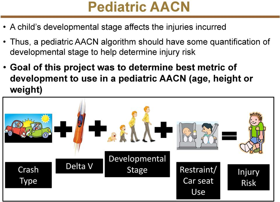 risk Goal of this project was to determine best metric of development to use in a pediatric
