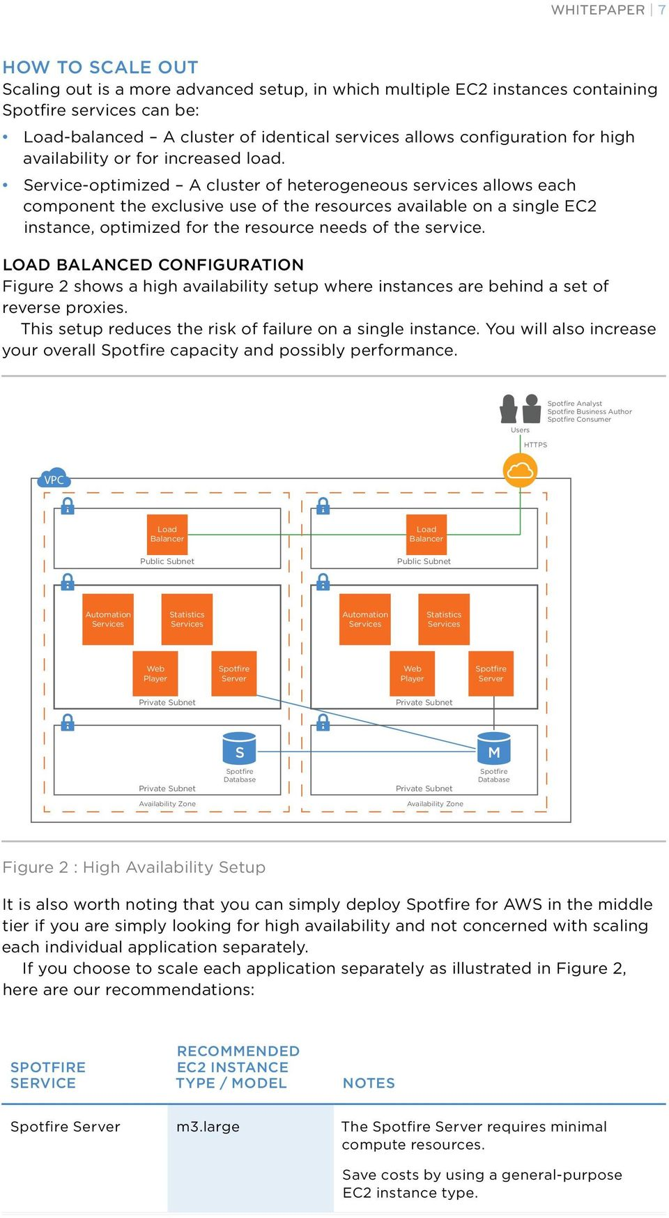 Service-optimized A cluster of heterogeneous services allows each component the exclusive use of the resources available on a single EC2 instance, optimized for the resource needs of the service.
