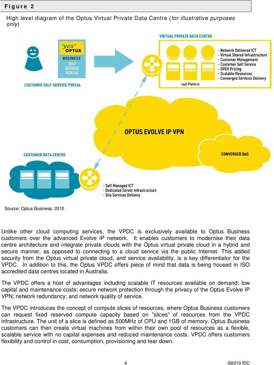 It enables customers to modernise their data centre architecture and integrate private clouds with the Optus virtual private cloud in a hybrid and secure manner, as opposed to connecting to a cloud