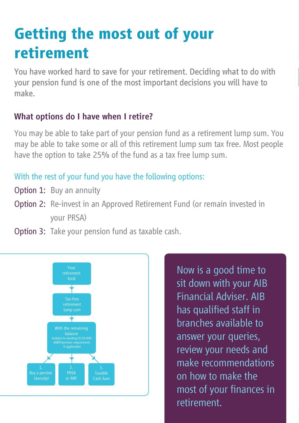 Most people have the option to take 25% of the fund as a tax free lump sum.