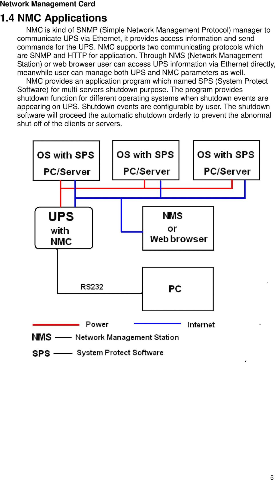 Through NMS (Network Management Station) or web browser user can access UPS information via Ethernet directly, meanwhile user can manage both UPS and NMC parameters as well.