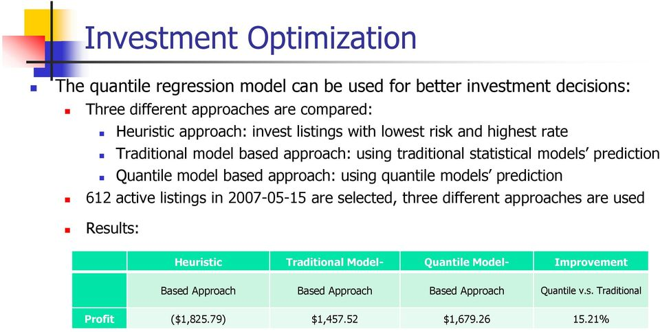 model based approach: using quantile models prediction 612 active listings in 2007-05-15 are selected, three different approaches are used Results: