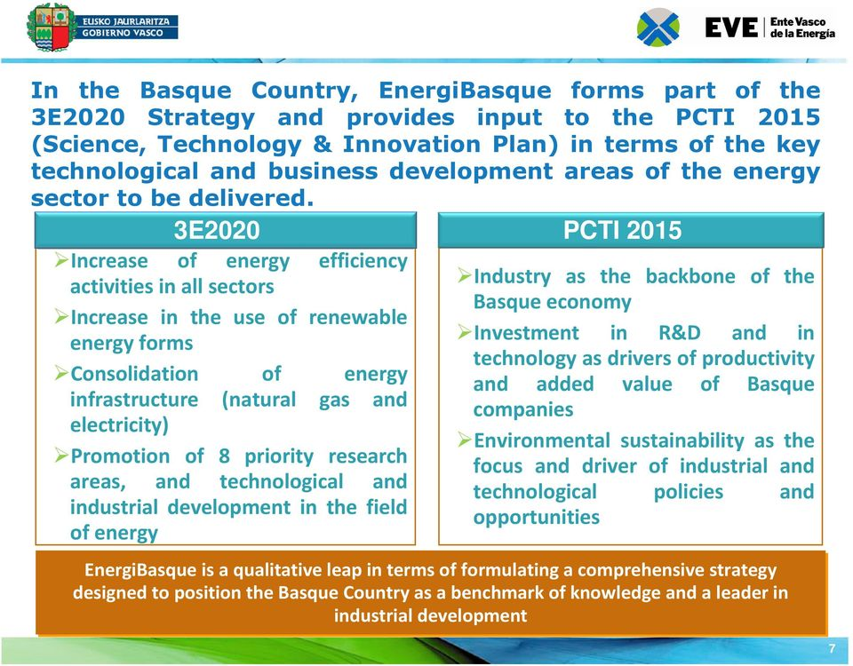 3E2020 Increase of energy efficiency activities in all sectors Increase in the use of renewable energy forms Consolidation of energy infrastructure (natural gas and electricity) Promotion of 8