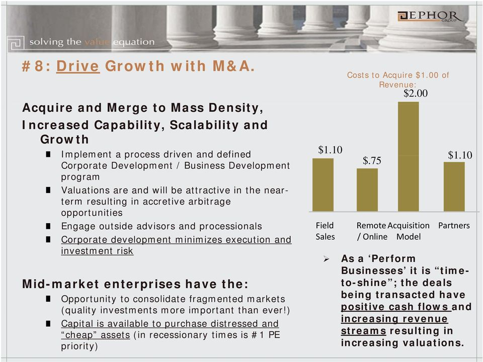 Corporate development minimizes execution and investment risk Mid-market enterprises have the: Opportunity to consolidate fragmented markets (quality investments more important than ever!