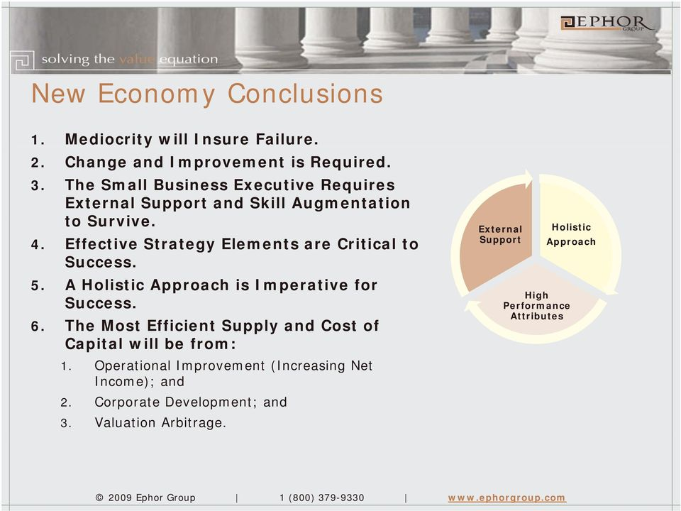 5. A Holistic Approach is Imperative for Success. 6. The Most Efficient Supply and Cost of Capital will be from: 1.