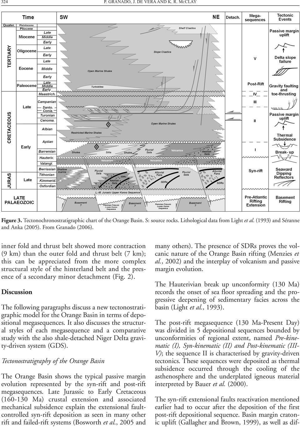 inner fold and thrust belt showed more contraction (9 km) than the outer fold and thrust belt (7 km); this can be appreciated from the more complex structural style of the hinterland belt and the