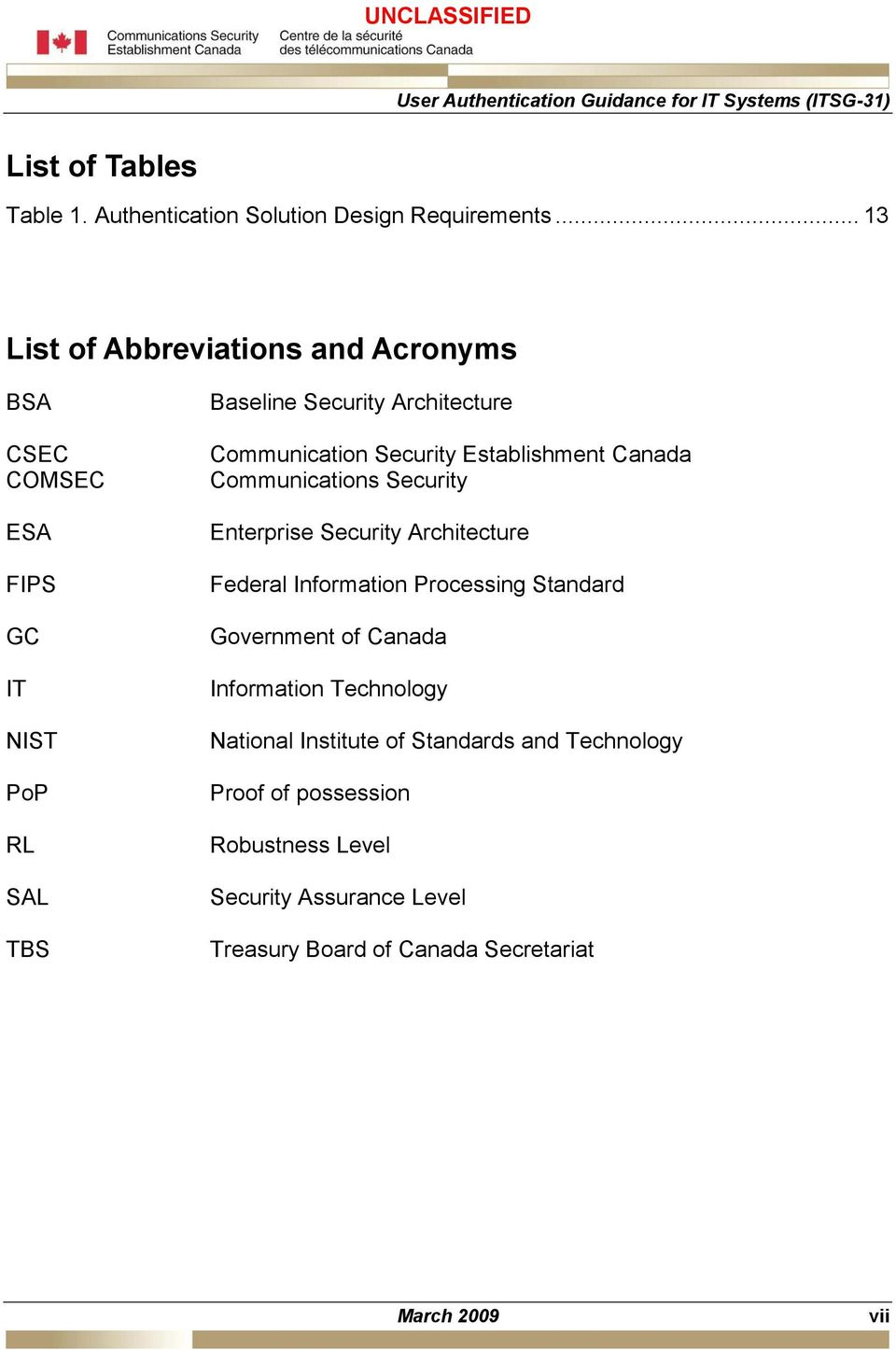 Communication Security Establishment Canada Communications Security Enterprise Security Architecture Federal Information Processing