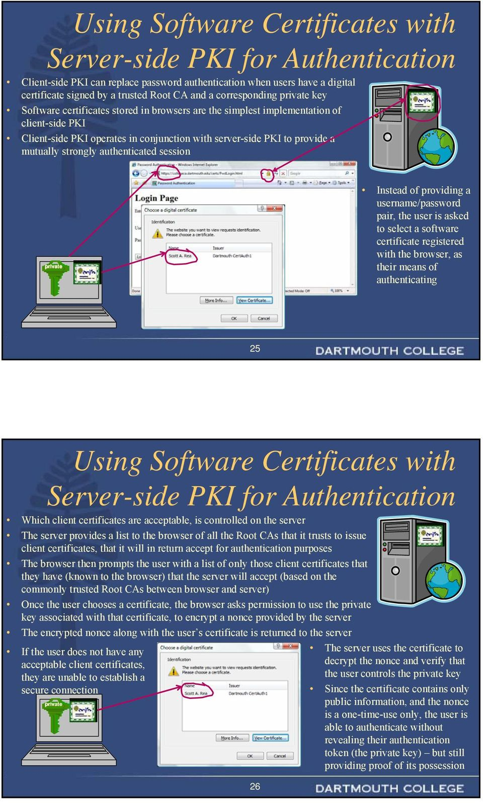 providing a username/password pair, the user is asked to select a software certificate registered with the browser, as their means of authenticating 25 Using Software Certificates with Which client