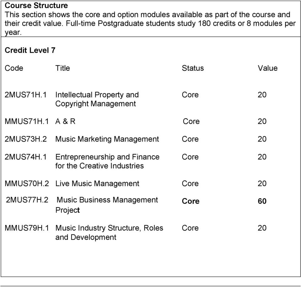 1 Intellectual Property and Core 20 Copyright Management MMUS71H.1 A & R Core 20 2MUS73H.2 Music Marketing Management Core 20 2MUS74H.