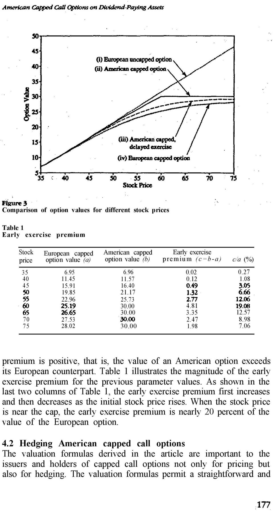 06 premium is positive, that is, the value of an American option exceeds its European counterpart. Table 1 illustrates the magnitude of the early exercise premium for the previous parameter values.
