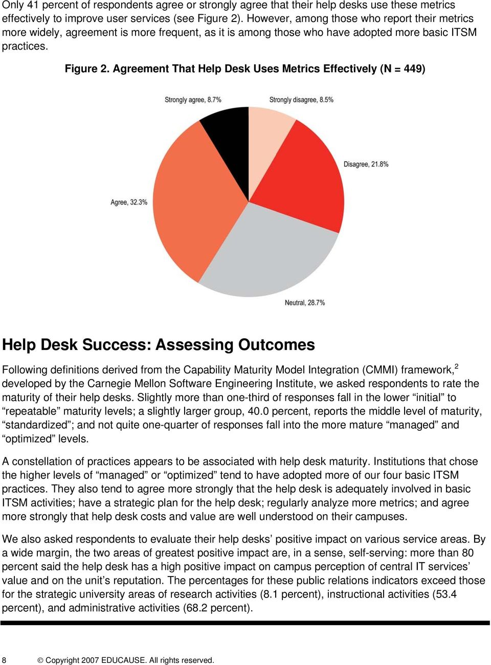 Agreement That Help Desk Uses Metrics Effectively (N = 449) Help Desk Success: Assessing Outcomes Following definitions derived from the Capability Maturity Model Integration (CMMI) framework, 2