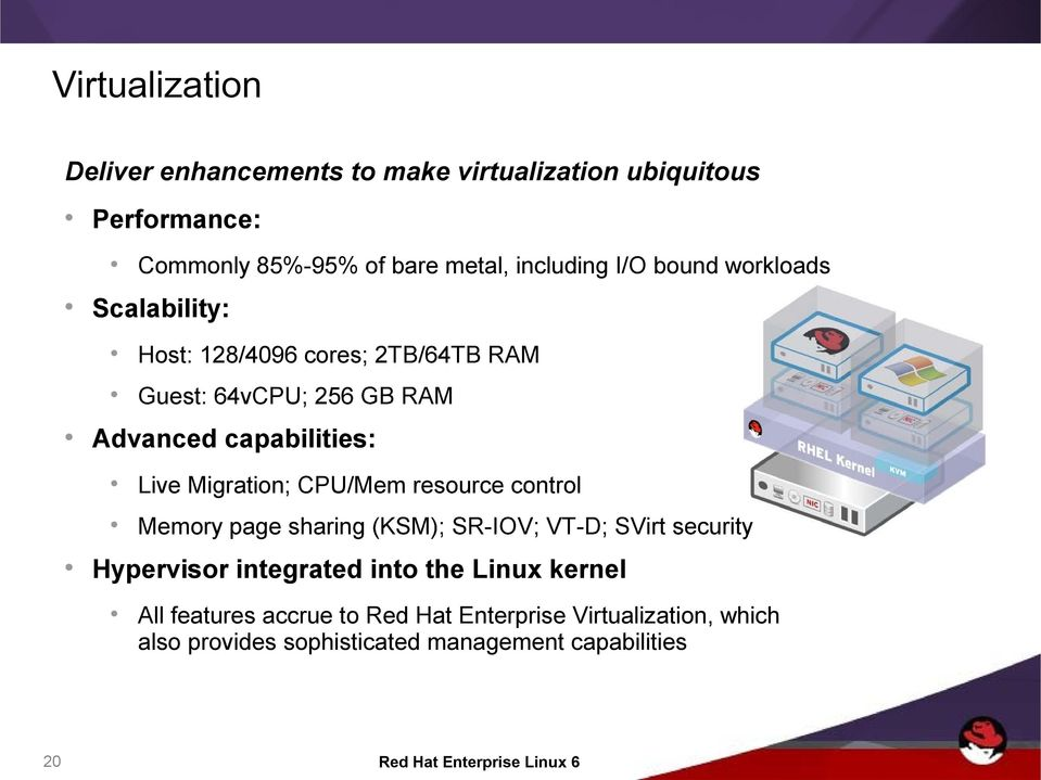 Migration; CPU/Mem resource control Memory page sharing (KSM); SR-IOV; VT-D; SVirt security Hypervisor integrated into the