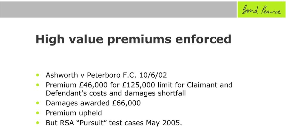 and Defendant's costs and damages shortfall Damages