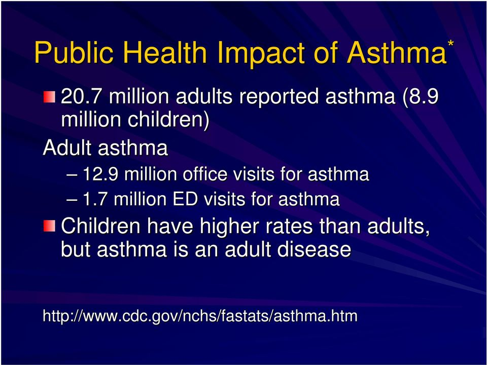 7 million ED visits for asthma Children have higher rates than adults,