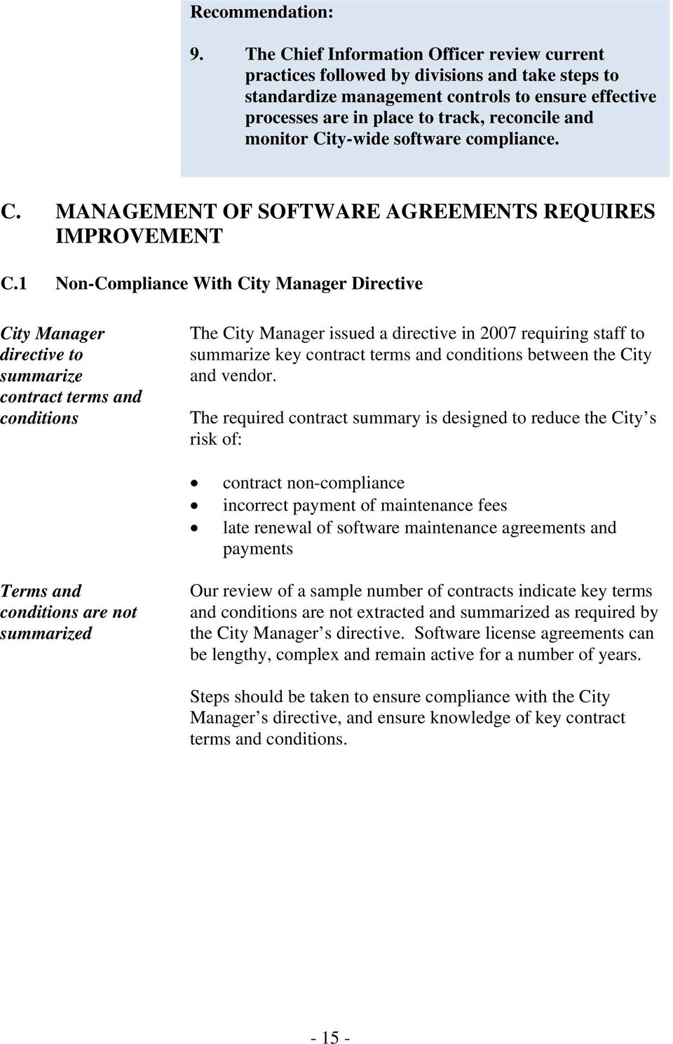 monitor City-wide software compliance. C. MANAGEMENT OF SOFTWARE AGREEMENTS REQUIRES IMPROVEMENT C.