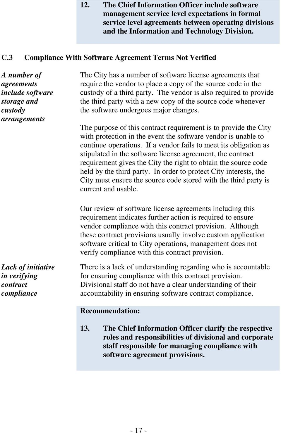 3 Compliance With Software Agreement Terms Not Verified A number of agreements include software storage and custody arrangements The City has a number of software license agreements that require the
