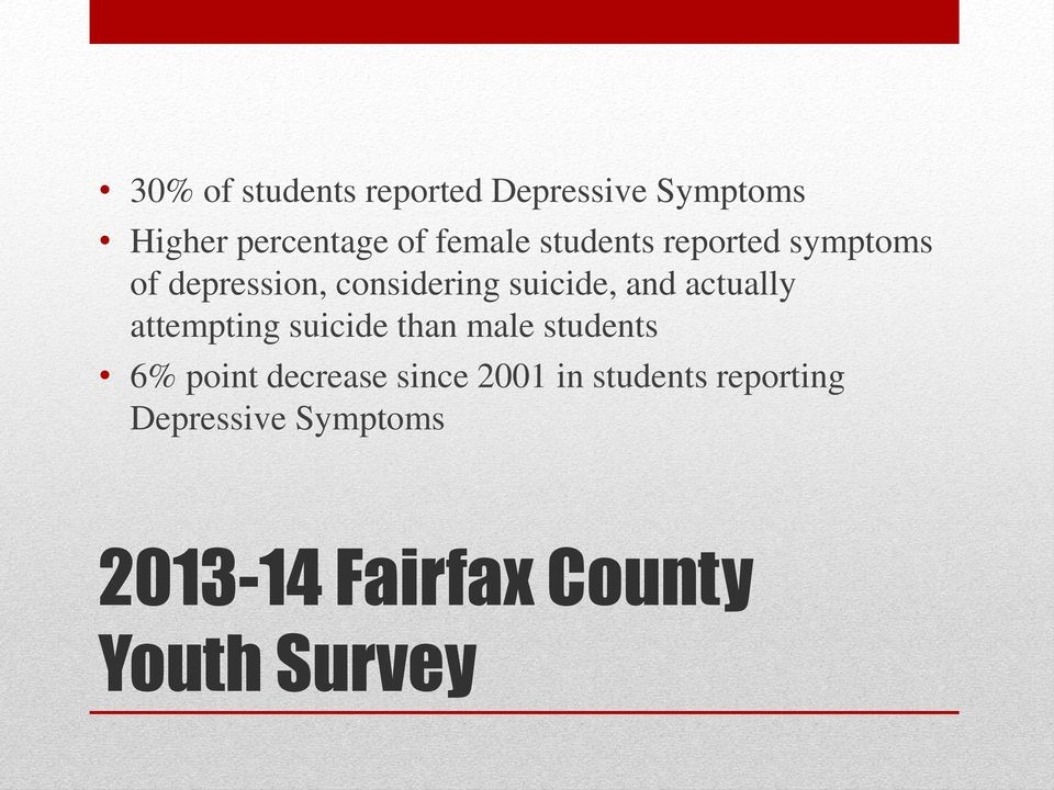 actually attempting suicide than male students 6% point decrease since