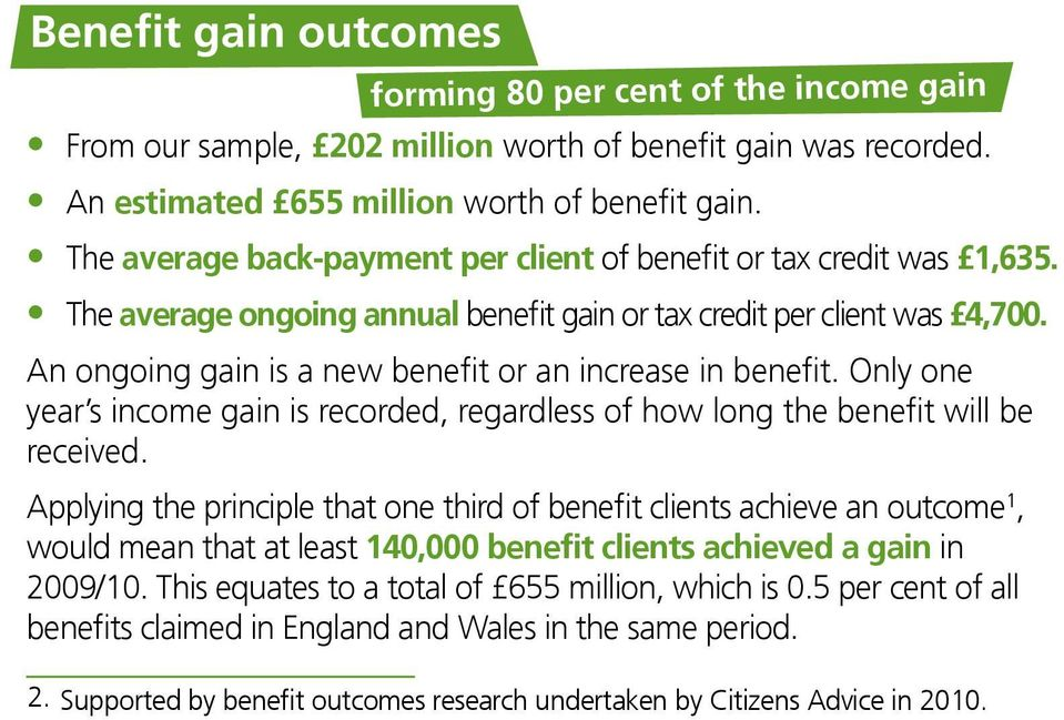 An ongoing gain is a new benefit or an increase in benefit. Only one year s income gain is recorded, regardless of how long the benefit will be received.